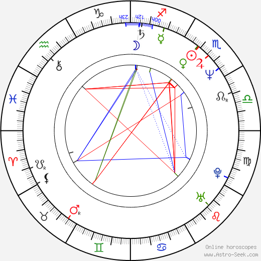 John McConnell horoscope, astrology, astro natal chart