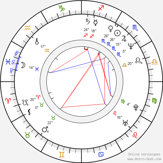 Julie Ann Doan birth chart, biography, wikipedia 2019, 2020