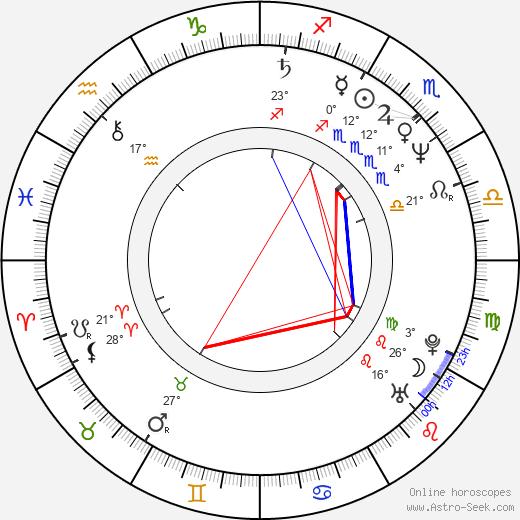 Loyda Ramos birth chart, biography, wikipedia 2020, 2021