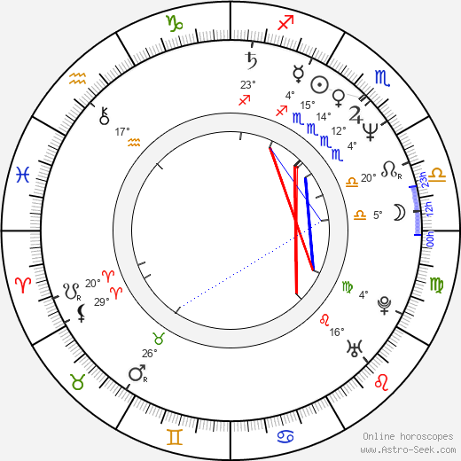 Martin Velda birth chart, biography, wikipedia 2020, 2021