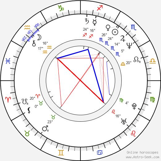 Mary Elizabeth Mastrantonio birth chart, biography, wikipedia 2018, 2019
