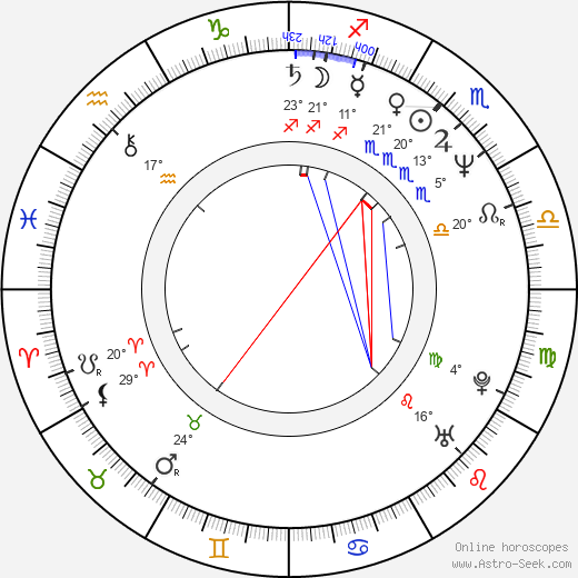 Michael Fitz birth chart, biography, wikipedia 2019, 2020
