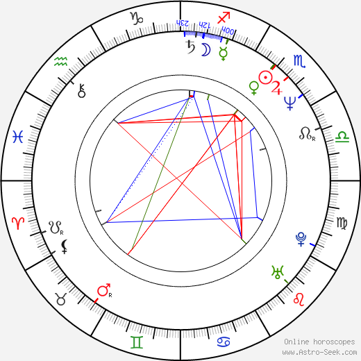 Michael Fitz birth chart, Michael Fitz astro natal horoscope, astrology