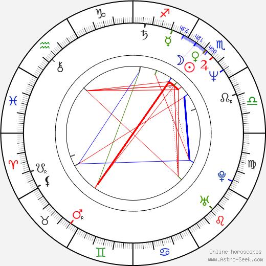 Michael Kehoe astro natal birth chart, Michael Kehoe horoscope, astrology