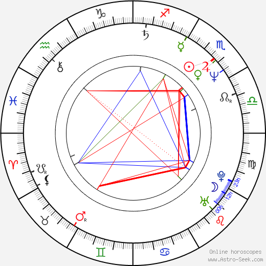 Robert Patrick astro natal birth chart, Robert Patrick horoscope, astrology