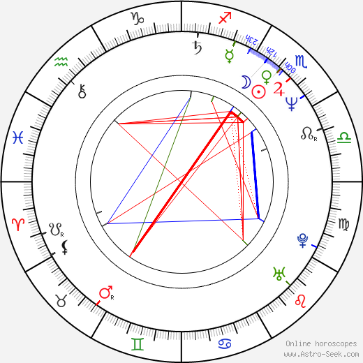 Scott Plank astro natal birth chart, Scott Plank horoscope, astrology