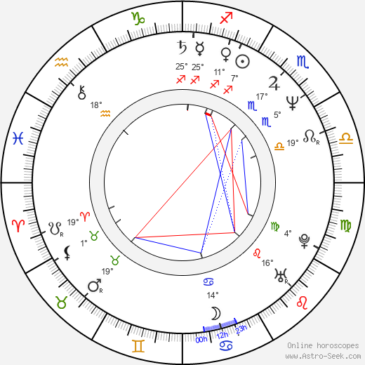 Sean Bobbitt birth chart, biography, wikipedia 2019, 2020