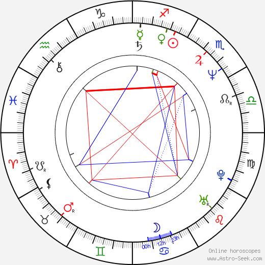 Sean Bobbitt astro natal birth chart, Sean Bobbitt horoscope, astrology