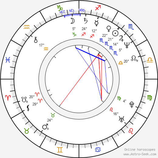 Sergio Goyri birth chart, biography, wikipedia 2019, 2020