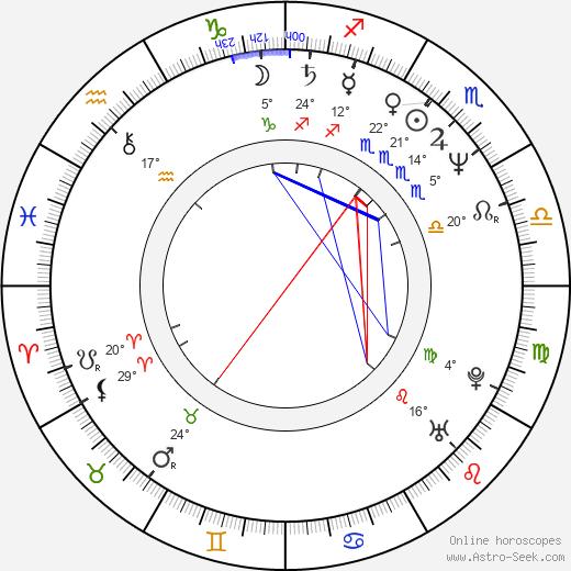 Sergio Goyri birth chart, biography, wikipedia 2018, 2019