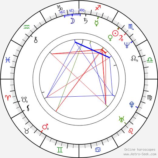Sergio Goyri astro natal birth chart, Sergio Goyri horoscope, astrology