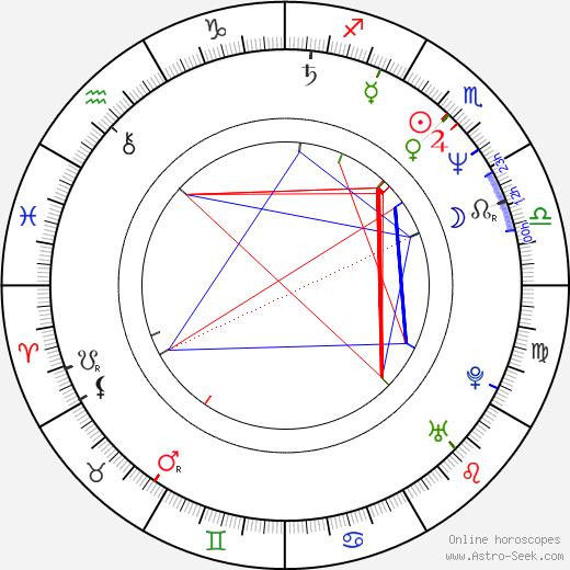 Susanne Huber tema natale, oroscopo, Susanne Huber oroscopi gratuiti, astrologia