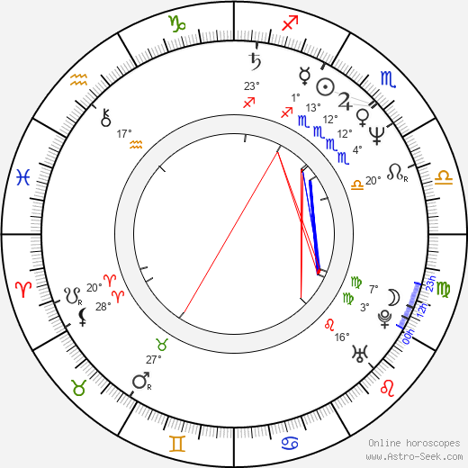 Trace Beaulieu birth chart, biography, wikipedia 2018, 2019