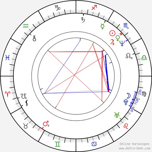 Trace Beaulieu astro natal birth chart, Trace Beaulieu horoscope, astrology