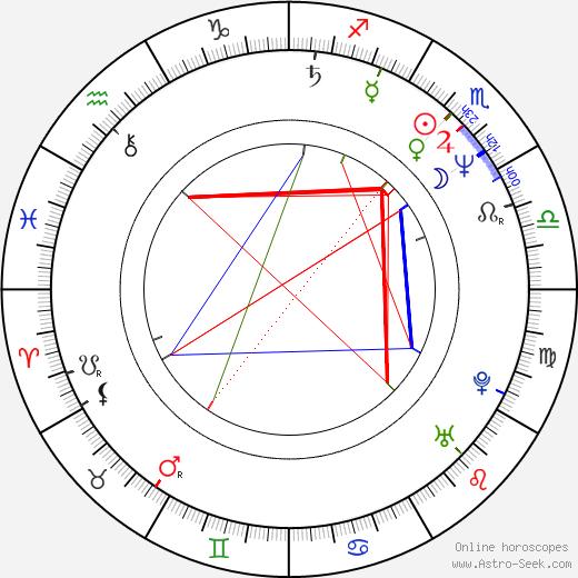 Vicky Rosti день рождения гороскоп, Vicky Rosti Натальная карта онлайн
