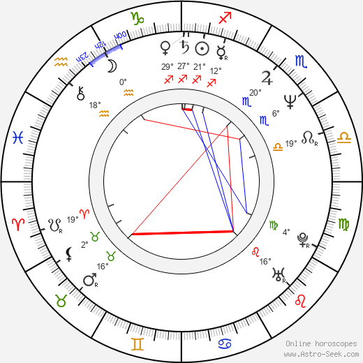 Amy Stock-Poynton birth chart, biography, wikipedia 2017, 2018