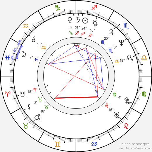 B. C O Ates birth chart, biography, wikipedia 2019, 2020