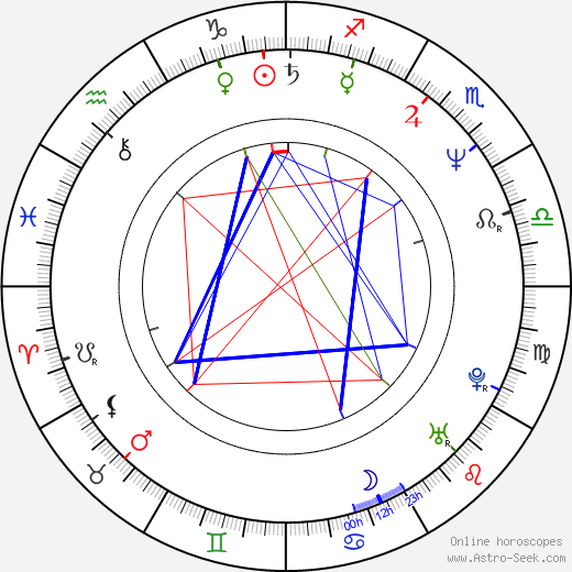 Barbara Crampton astro natal birth chart, Barbara Crampton horoscope, astrology