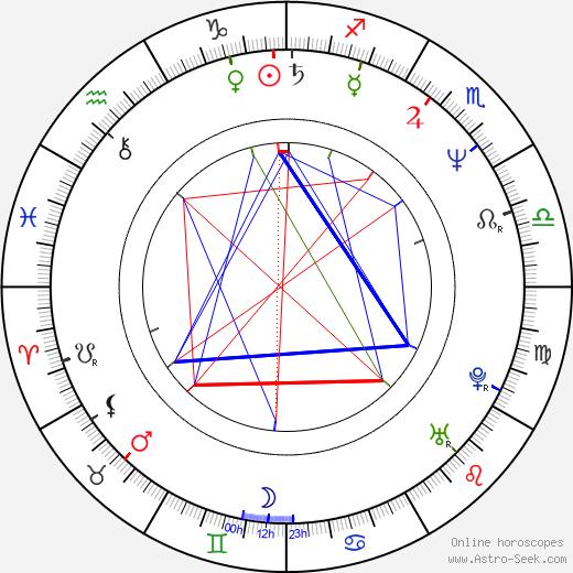 Cheryl Chase birth chart, Cheryl Chase astro natal horoscope, astrology