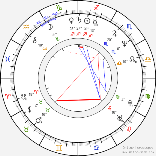 Clive Riche birth chart, biography, wikipedia 2019, 2020
