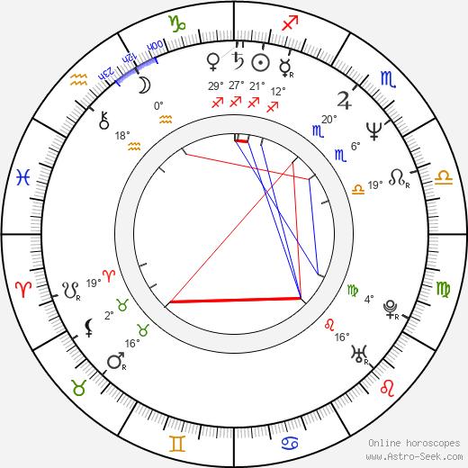 Dana Strum birth chart, biography, wikipedia 2020, 2021