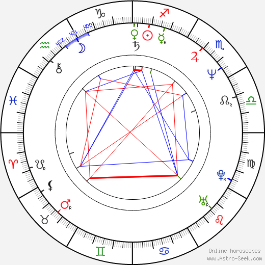 Dana Strum birth chart, Dana Strum astro natal horoscope, astrology