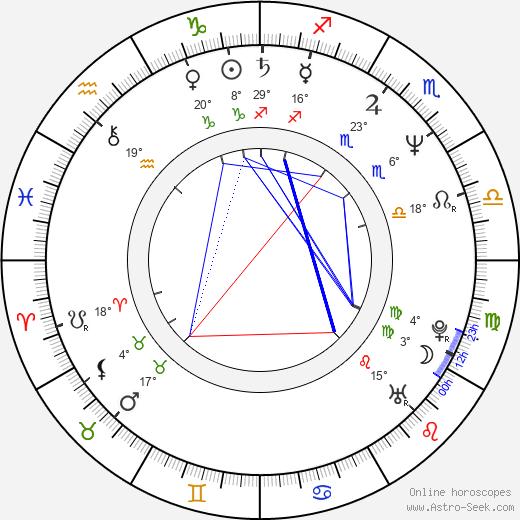 Ellen Sandweiss birth chart, biography, wikipedia 2020, 2021