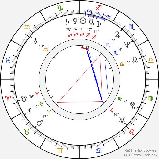 Eva Robin's birth chart, biography, wikipedia 2018, 2019
