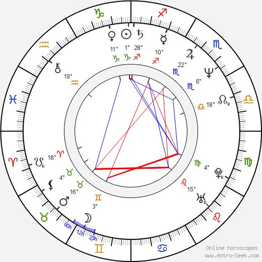 Joan Severance birth chart, biography, wikipedia 2020, 2021