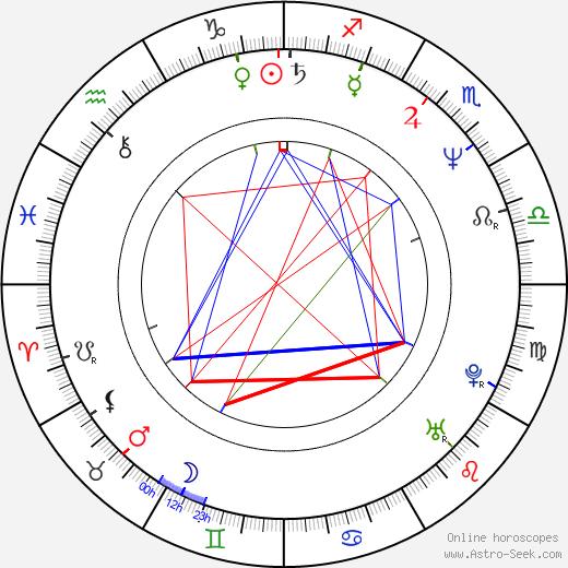Joan Severance astro natal birth chart, Joan Severance horoscope, astrology