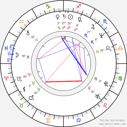 Judith Abitbol birth chart, biography, wikipedia 2019, 2020