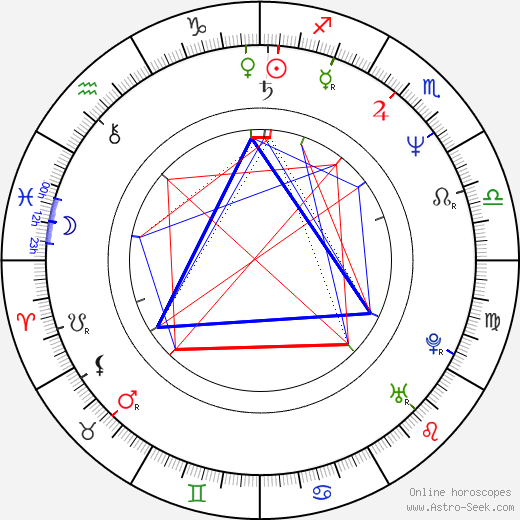 Judith Abitbol tema natale, oroscopo, Judith Abitbol oroscopi gratuiti, astrologia