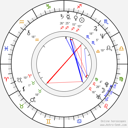 Masahiro Satō birth chart, biography, wikipedia 2019, 2020