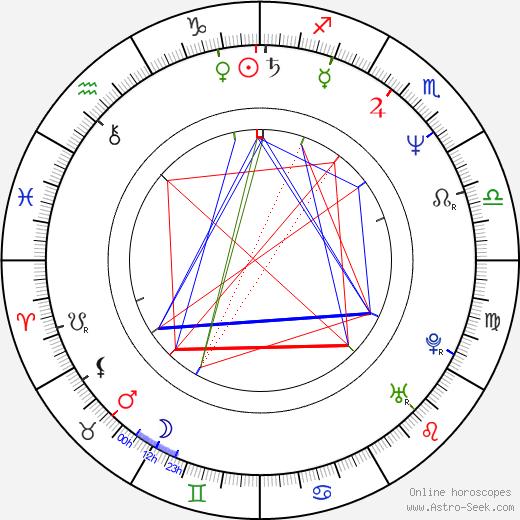 Nej Adamson birth chart, Nej Adamson astro natal horoscope, astrology