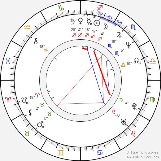Raja Gosnell birth chart, biography, wikipedia 2018, 2019