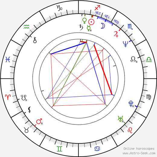 Raja Gosnell astro natal birth chart, Raja Gosnell horoscope, astrology