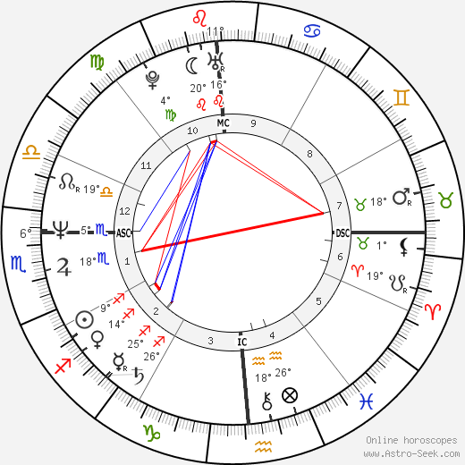 Randy Gardner tema natale, biography, Biografia da Wikipedia 2020, 2021