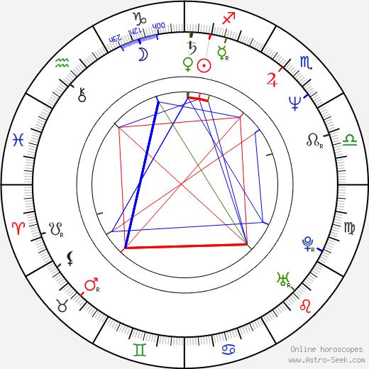 Шири Уилсон Sheree J. Wilson день рождения гороскоп, Sheree J. Wilson Натальная карта онлайн