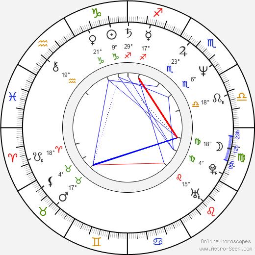 Terry Rhoads birth chart, biography, wikipedia 2020, 2021