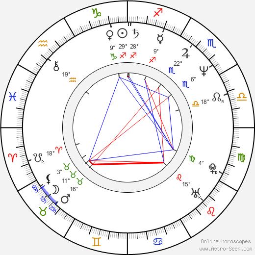 Tom Randle birth chart, biography, wikipedia 2019, 2020