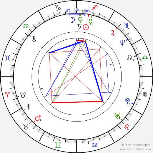 Tom Shadyac astro natal birth chart, Tom Shadyac horoscope, astrology