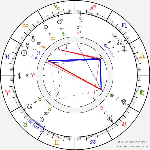 Barclay Hope birth chart, biography, wikipedia 2020, 2021