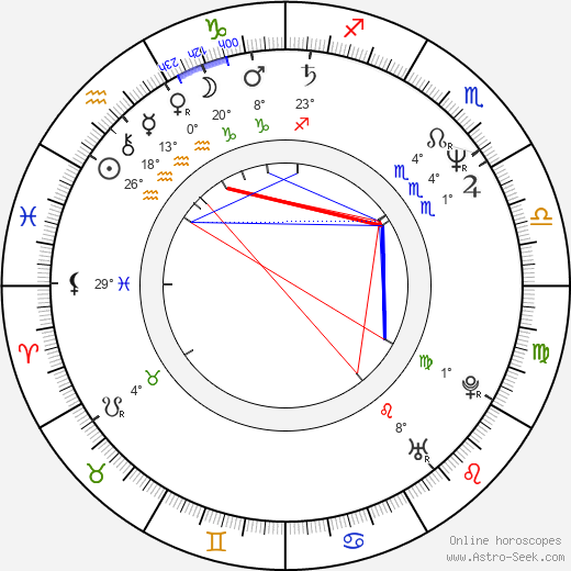 Chrystine Brouillet birth chart, biography, wikipedia 2019, 2020