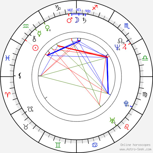 Donal Gibson birth chart, Donal Gibson astro natal horoscope, astrology