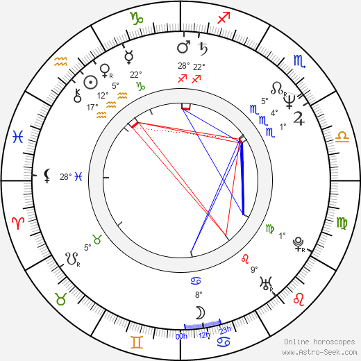 Eric Epstein birth chart, biography, wikipedia 2020, 2021