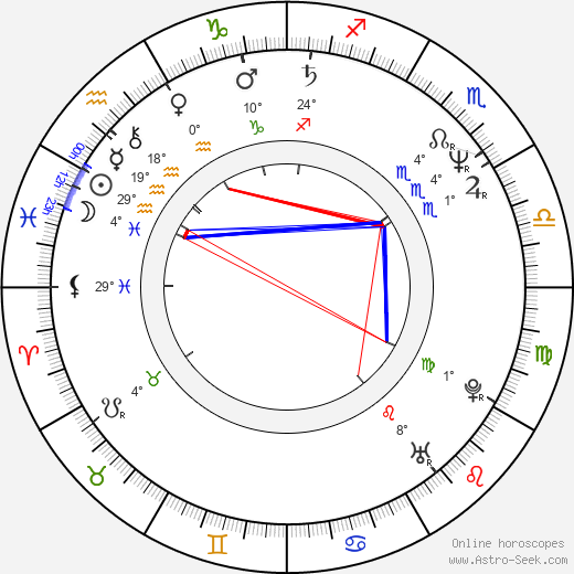 Geoff Morrell birth chart, biography, wikipedia 2019, 2020