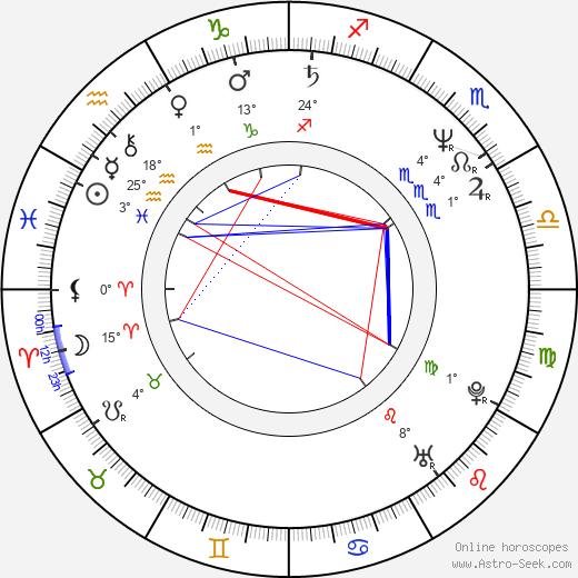 Gillian Barber birth chart, biography, wikipedia 2020, 2021