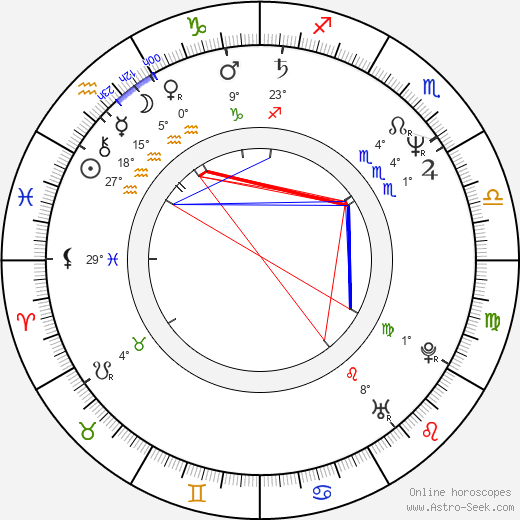 Ice-T birth chart, biography, wikipedia 2019, 2020