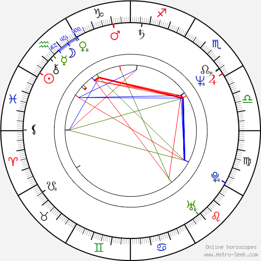 Ice-T astro natal birth chart, Ice-T horoscope, astrology