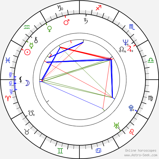 Jake Burns tema natale, oroscopo, Jake Burns oroscopi gratuiti, astrologia